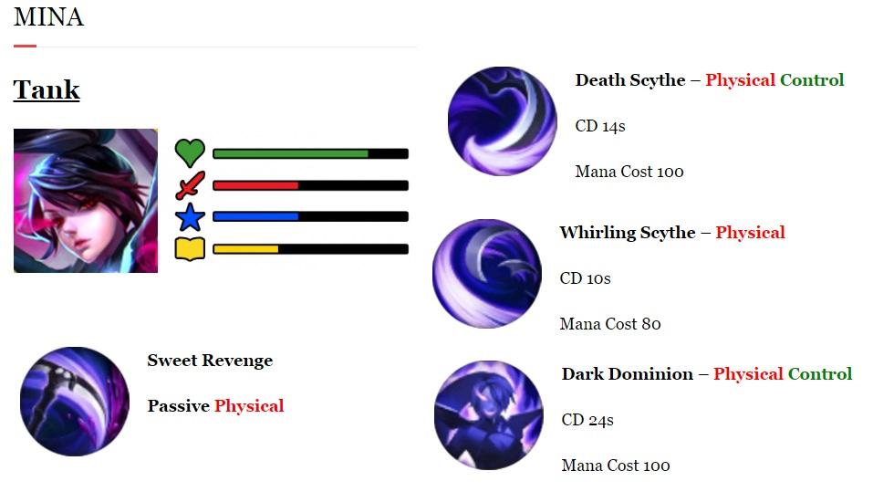 Mobile Arena Hero Spotlight Mina The Reaper Queen