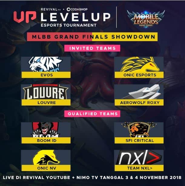 Finalist Level Up Mobile Legends Tournament