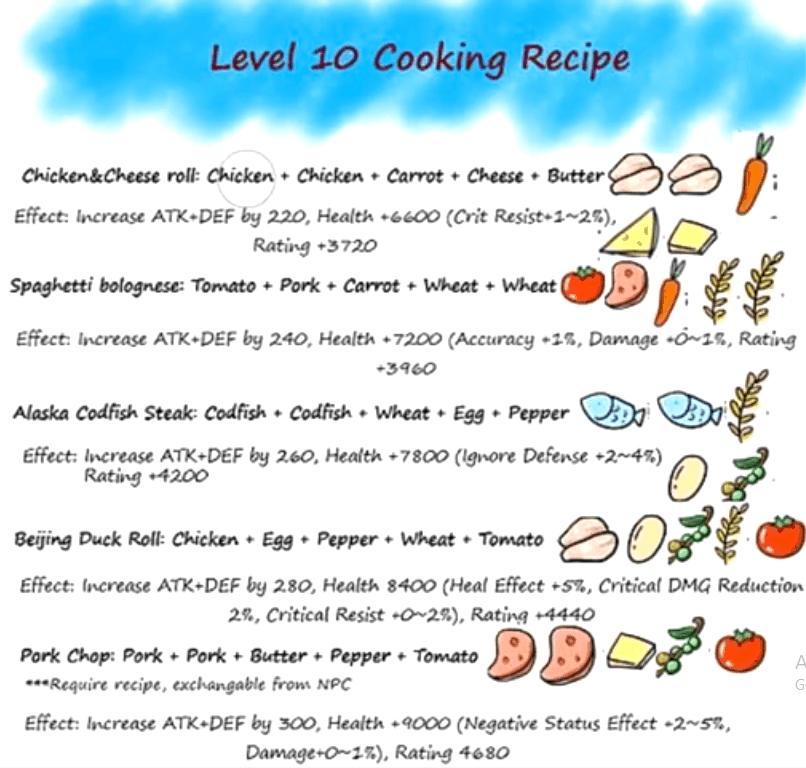 Resep Masakan Laplace M