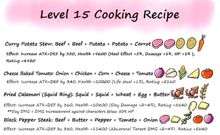 """Ini dia daftar resep masakan di laplace m yang wajib kamu coba<span class=""""wtr-time-wrap after-title""""><span class=""""wtr-time-number"""">1</span> min read</span>"""